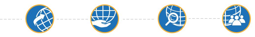 Percorso InWorld - sviluppo estero